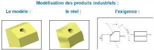 specification-des-produits
